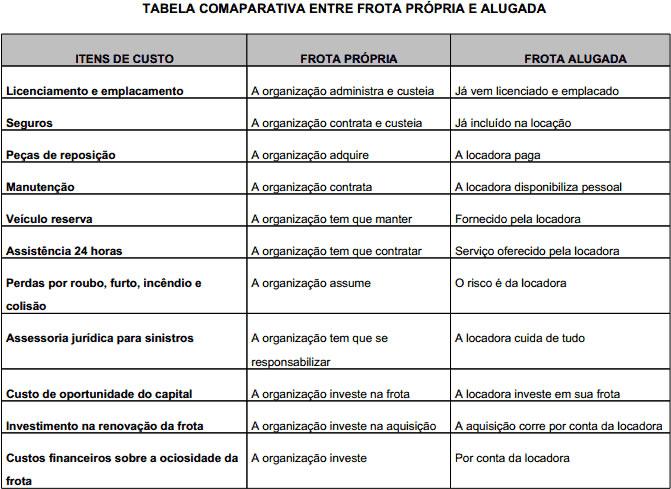 img_tabela_comparativa_1